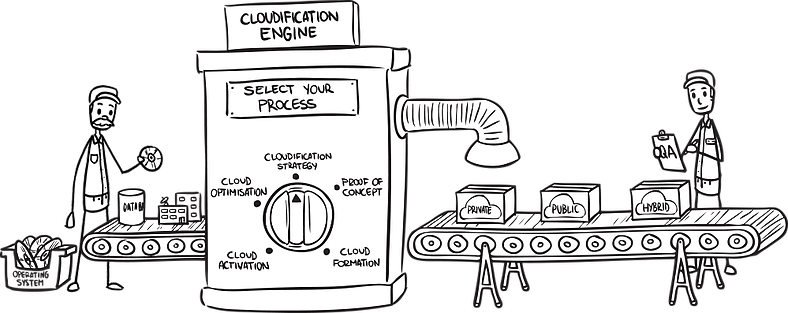 The Cloudification Perspectives of Search-based Software Testing