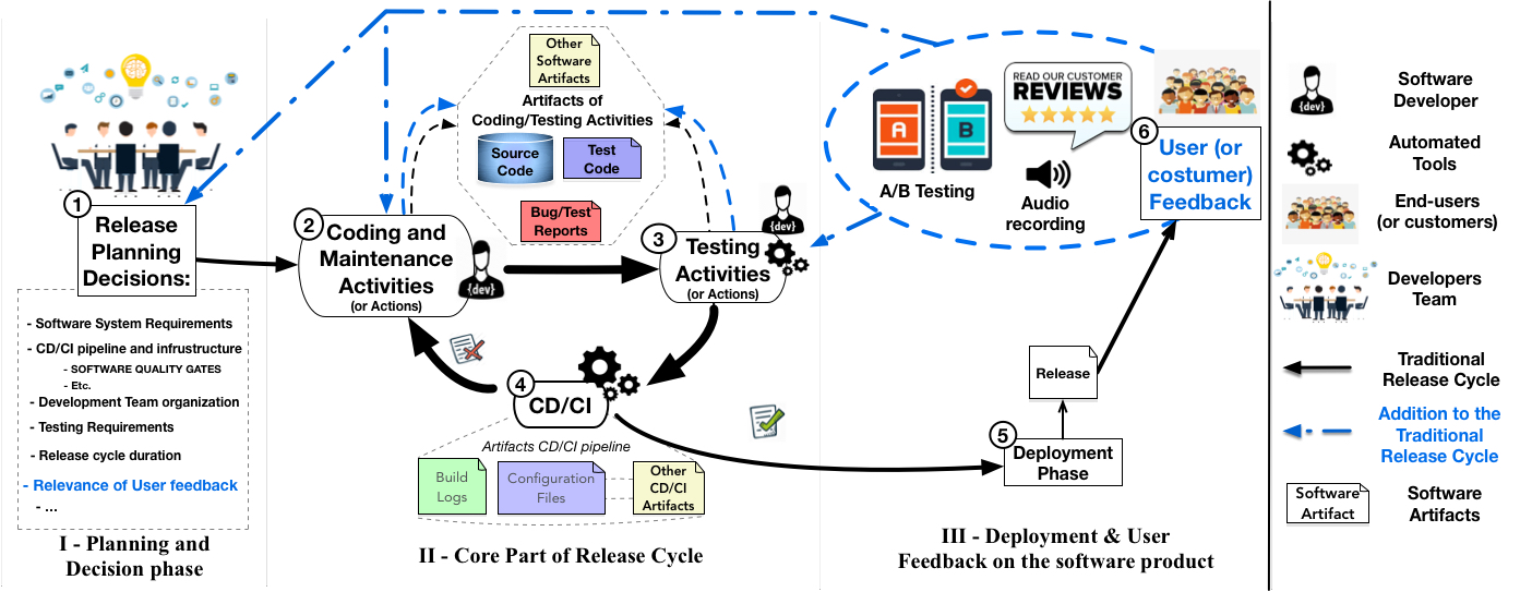 mobile-overview